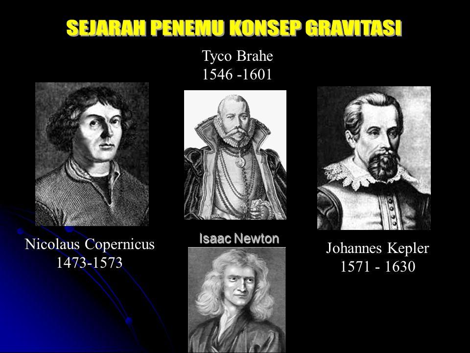 SEJARAH PENEMU KONSEP GRAVITASI