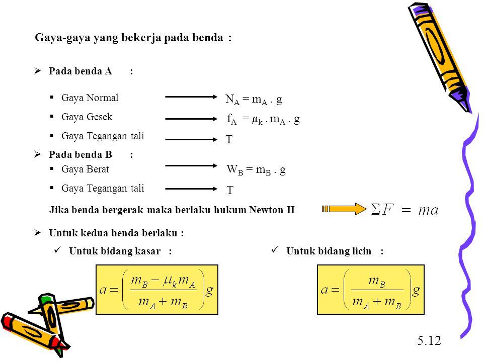 5.12 Gaya-gaya yang bekerja pada benda : NA = mA . g fA = k . mA . g