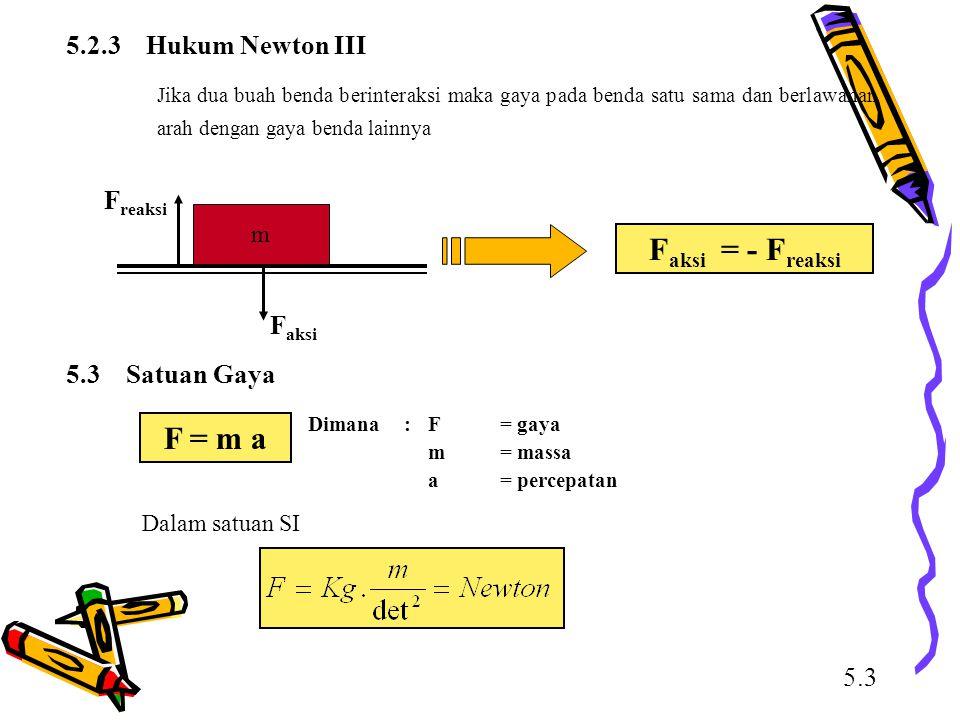 Faksi = - Freaksi F = m a 5.2.3 Hukum Newton III Freaksi Faksi