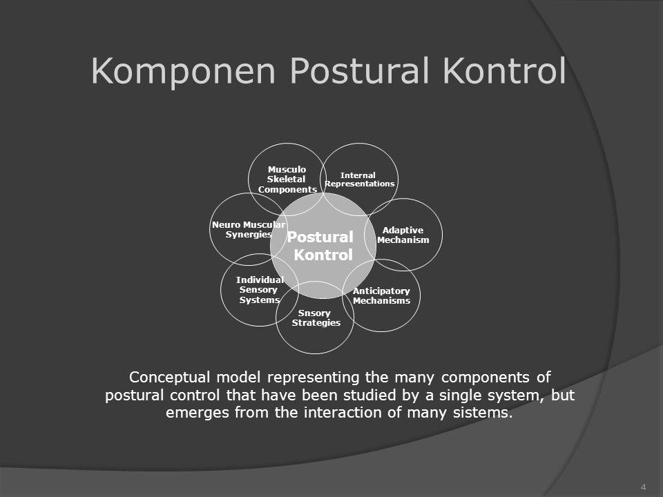 Komponen Postural Kontrol