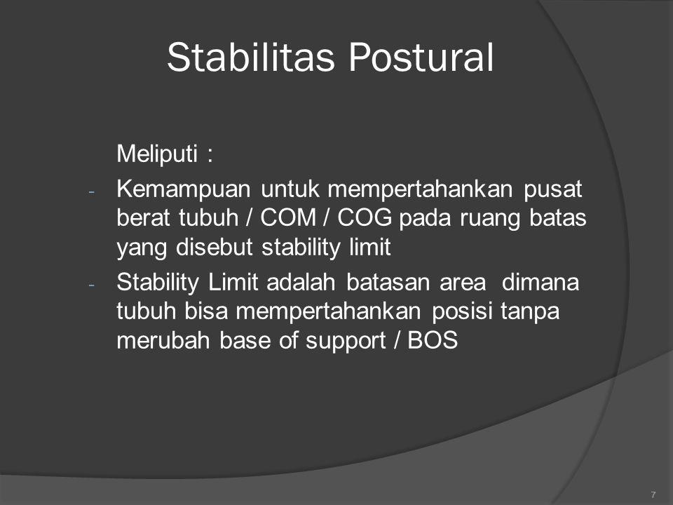 Stabilitas Postural Meliputi :