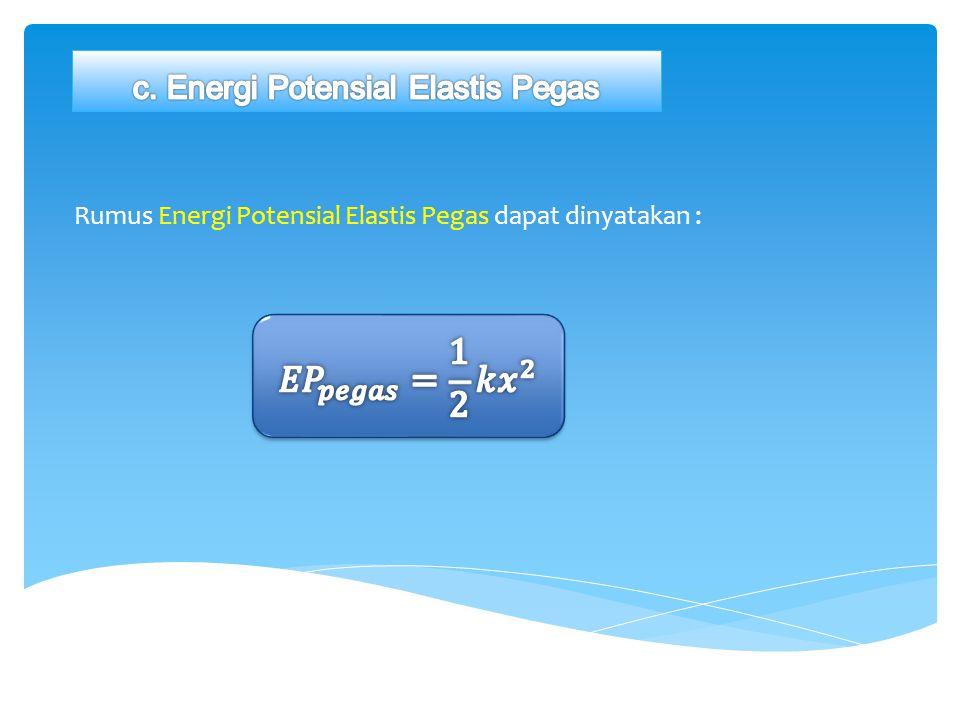 c. Energi Potensial Elastis Pegas