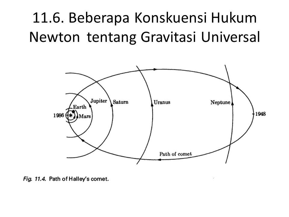 11.6. Beberapa Konskuensi Hukum Newton tentang Gravitasi Universal