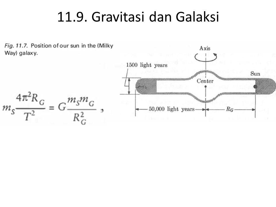 11.9. Gravitasi dan Galaksi
