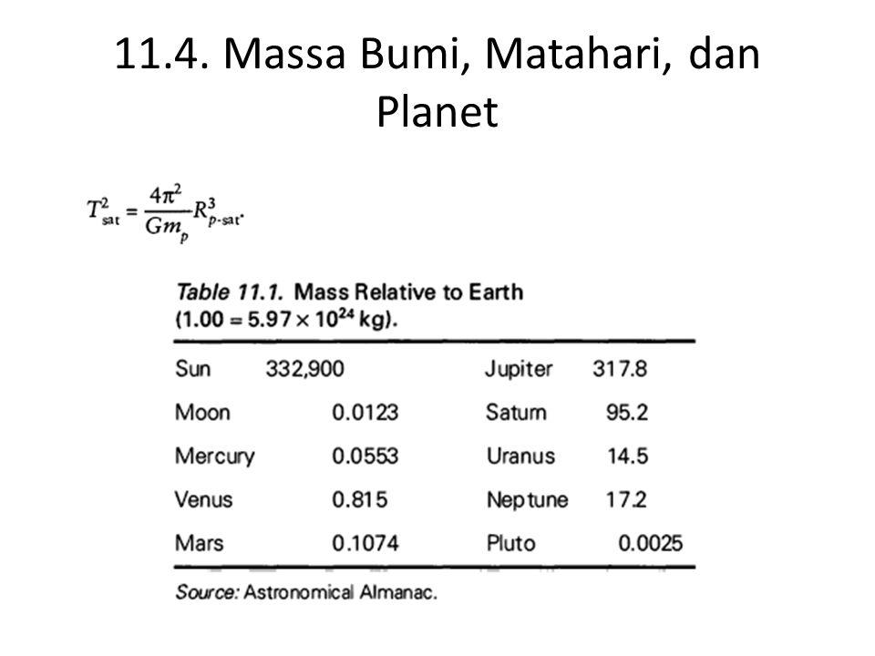 11.4. Massa Bumi, Matahari, dan Planet