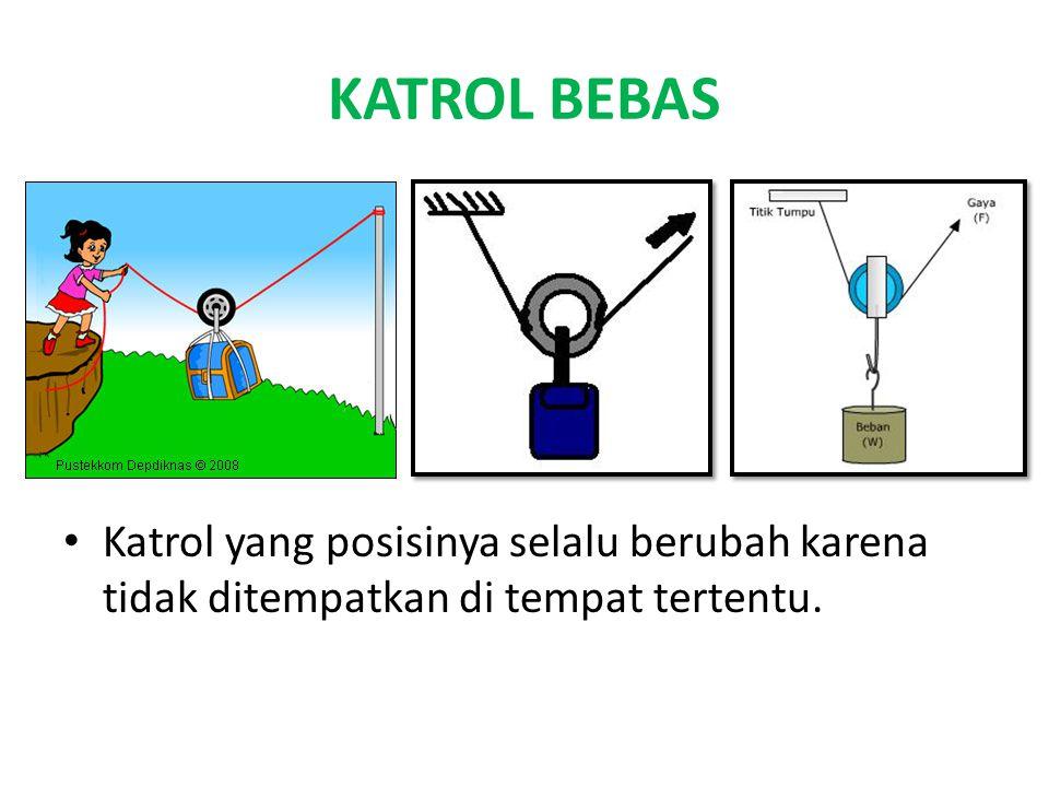 KATROL BEBAS Katrol yang posisinya selalu berubah karena tidak ditempatkan di tempat tertentu.
