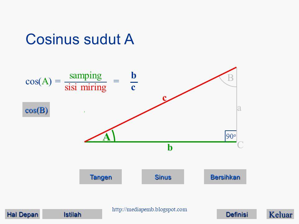 Cosinus sudut A A samping sisi miring b c B cos(A) = = c a C b cos(B)