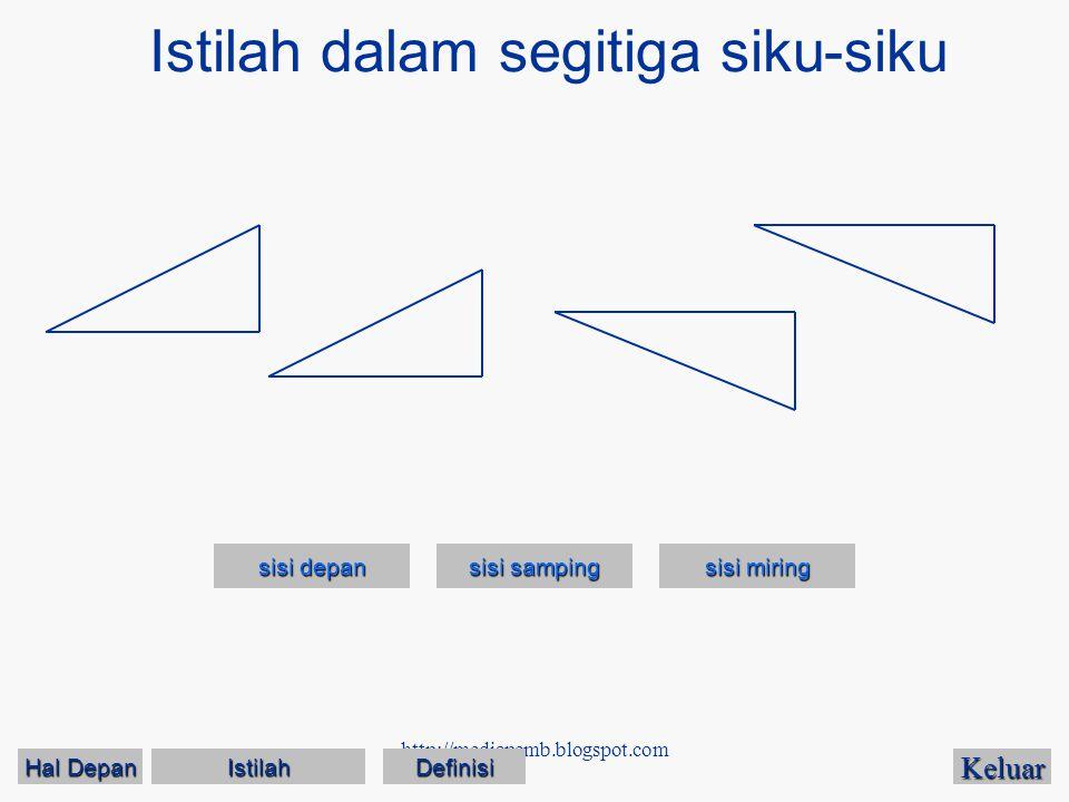 Istilah dalam segitiga siku-siku