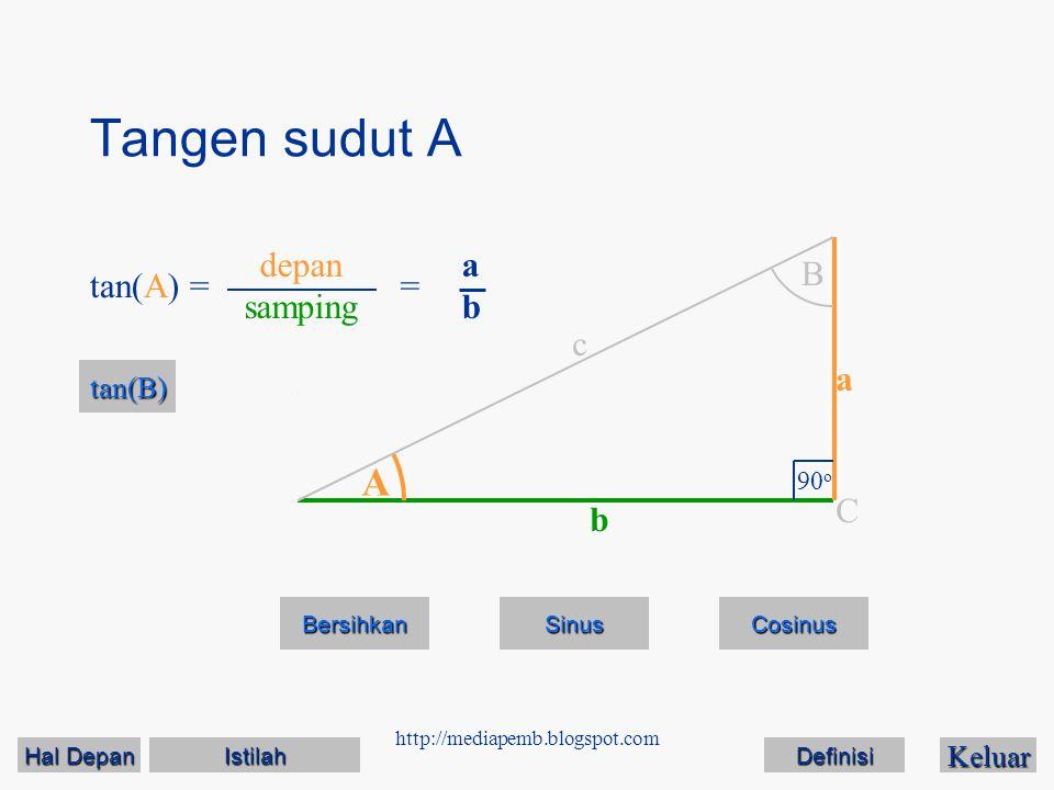 Tangen sudut A A depan samping a b B tan(A) = = c a C b tan(B) Keluar
