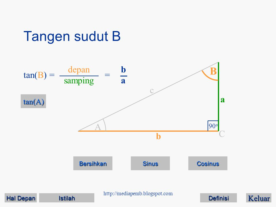 Tangen sudut B B depan samping b a tan(B) = = c a A C b tan(A) Keluar