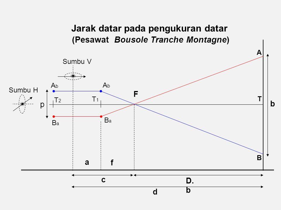 Jarak datar pada pengukuran datar (Pesawat Bousole Tranche Montagne)