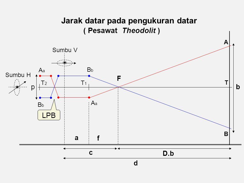 Jarak datar pada pengukuran datar