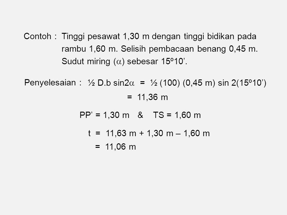 Contoh : Tinggi pesawat 1,30 m dengan tinggi bidikan pada rambu 1,60 m