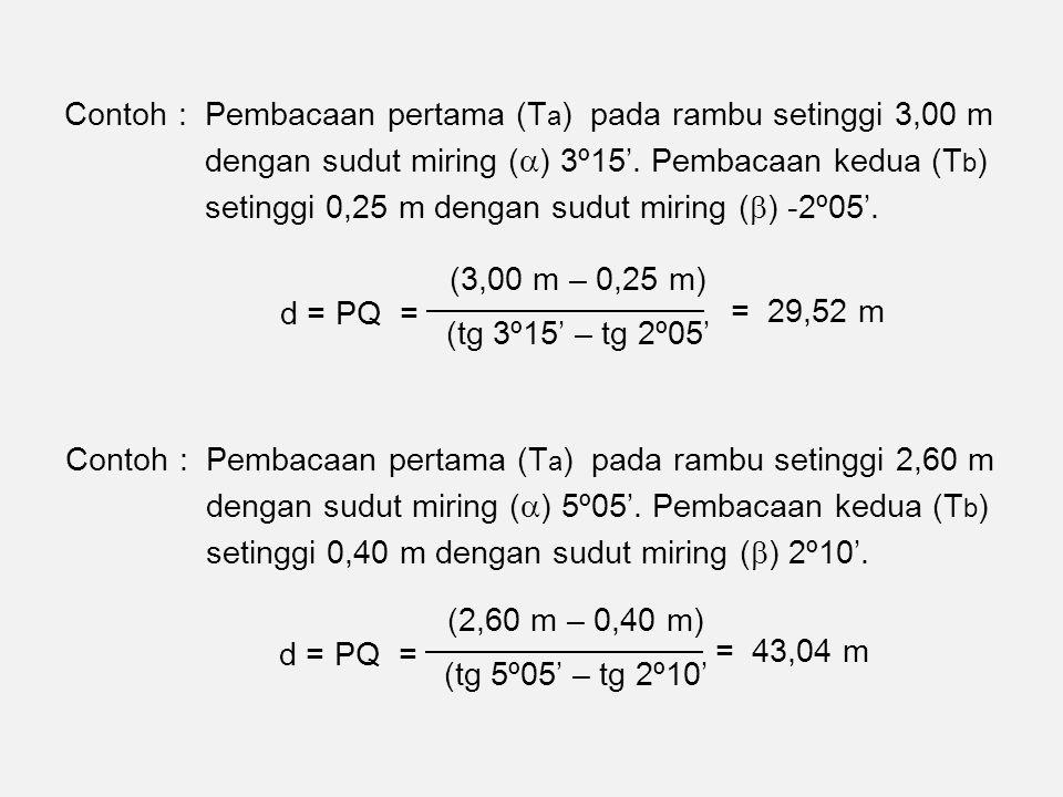 Contoh : Pembacaan pertama (Ta) pada rambu setinggi 3,00 m dengan sudut miring () 3º15'. Pembacaan kedua (Tb) setinggi 0,25 m dengan sudut miring () -2º05'.