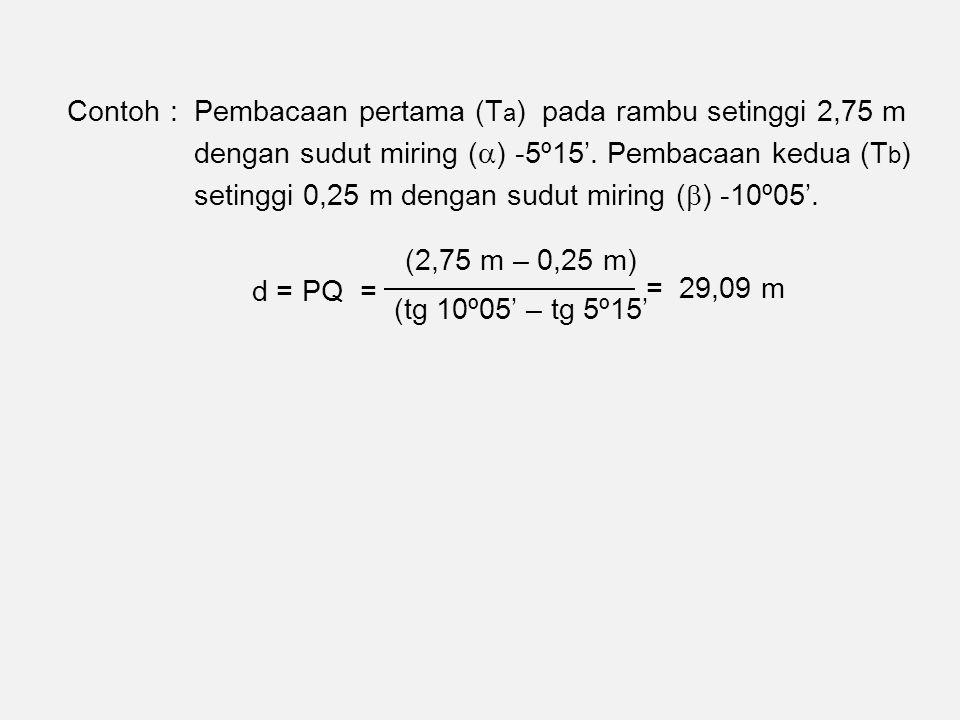 Contoh : Pembacaan pertama (Ta) pada rambu setinggi 2,75 m dengan sudut miring () -5º15'. Pembacaan kedua (Tb) setinggi 0,25 m dengan sudut miring () -10º05'.