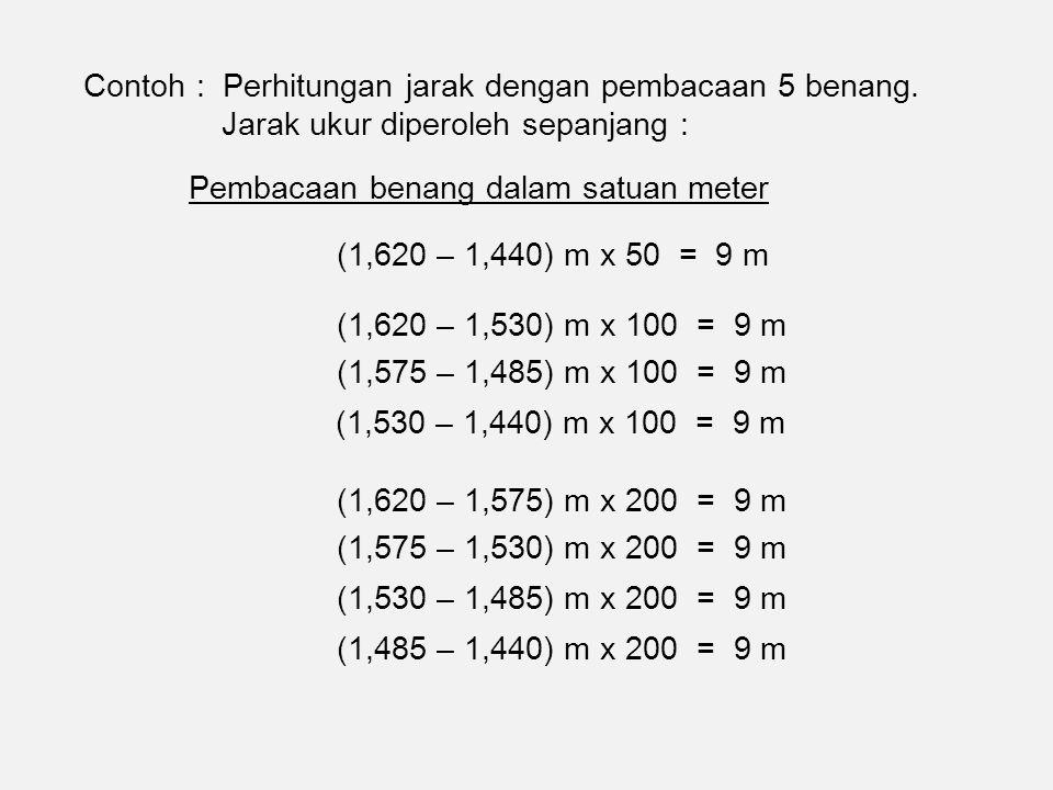 Contoh : Perhitungan jarak dengan pembacaan 5 benang