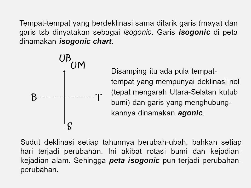 Tempat-tempat yang berdeklinasi sama ditarik garis (maya) dan garis tsb dinyatakan sebagai isogonic. Garis isogonic di peta dinamakan isogonic chart.