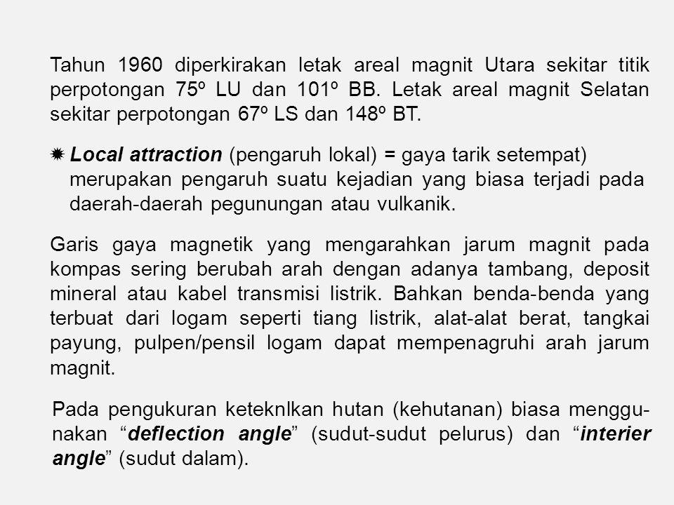 Tahun 1960 diperkirakan letak areal magnit Utara sekitar titik perpotongan 75º LU dan 101º BB. Letak areal magnit Selatan sekitar perpotongan 67º LS dan 148º BT.