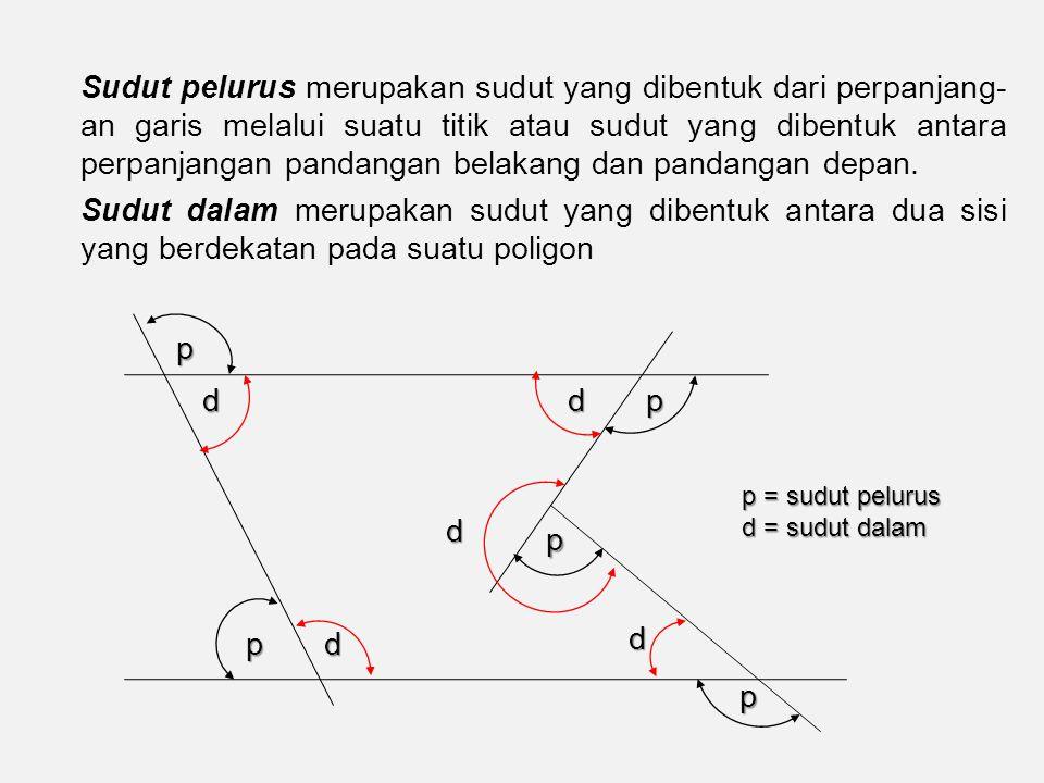 Sudut pelurus merupakan sudut yang dibentuk dari perpanjang- an garis melalui suatu titik atau sudut yang dibentuk antara perpanjangan pandangan belakang dan pandangan depan.