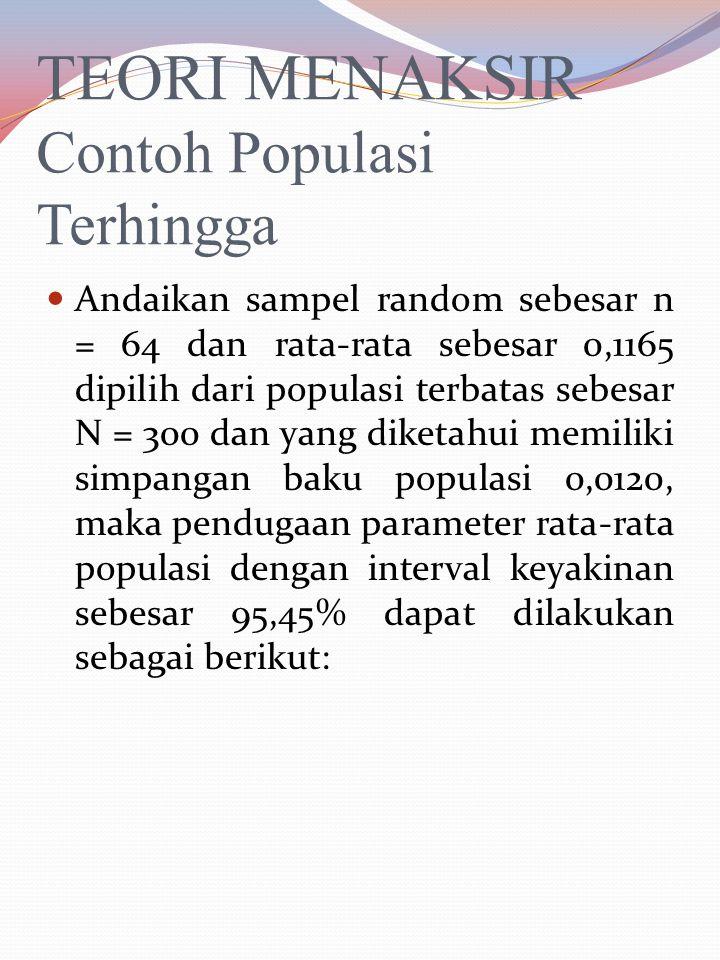 TEORI MENAKSIR Contoh Populasi Terhingga