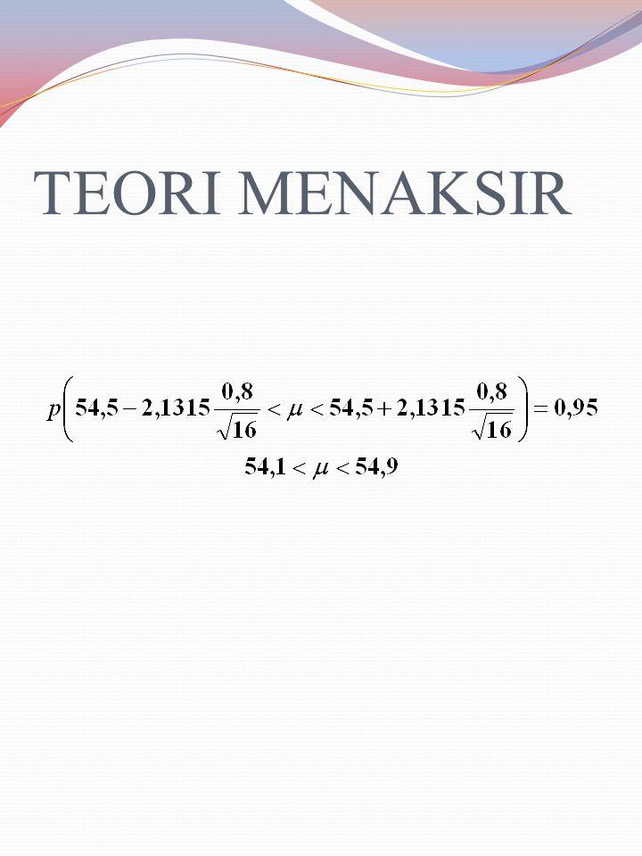 TEORI MENAKSIR