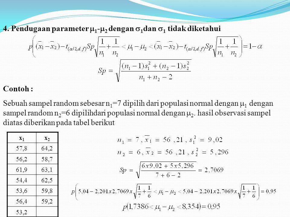4. Pendugaan parameter 1-2 dengan 1dan 1 tidak diketahui
