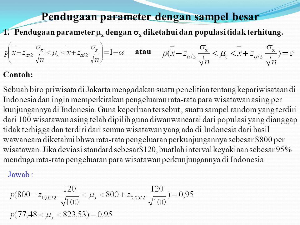 Pendugaan parameter dengan sampel besar