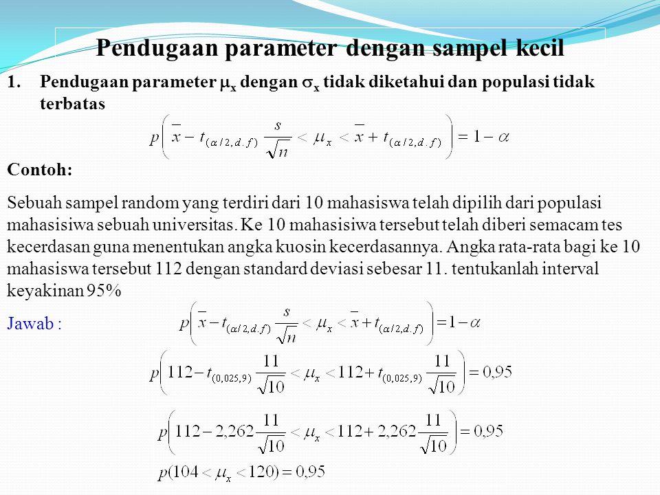 Pendugaan parameter dengan sampel kecil