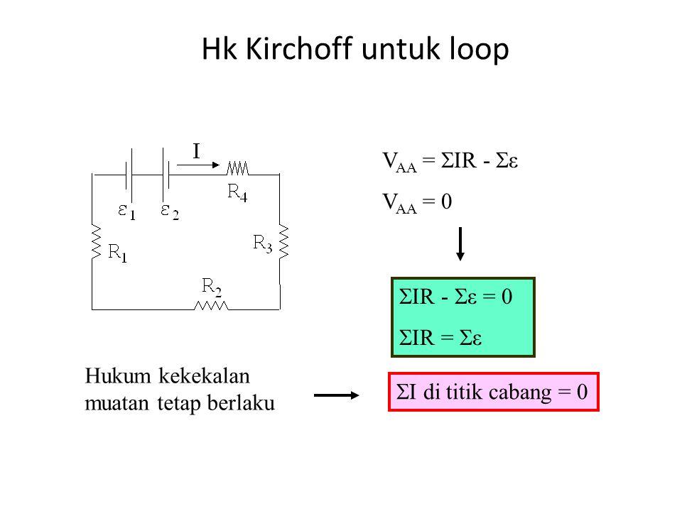Hk Kirchoff untuk loop VAA = IR - ε VAA = 0 IR - ε = 0 IR = ε