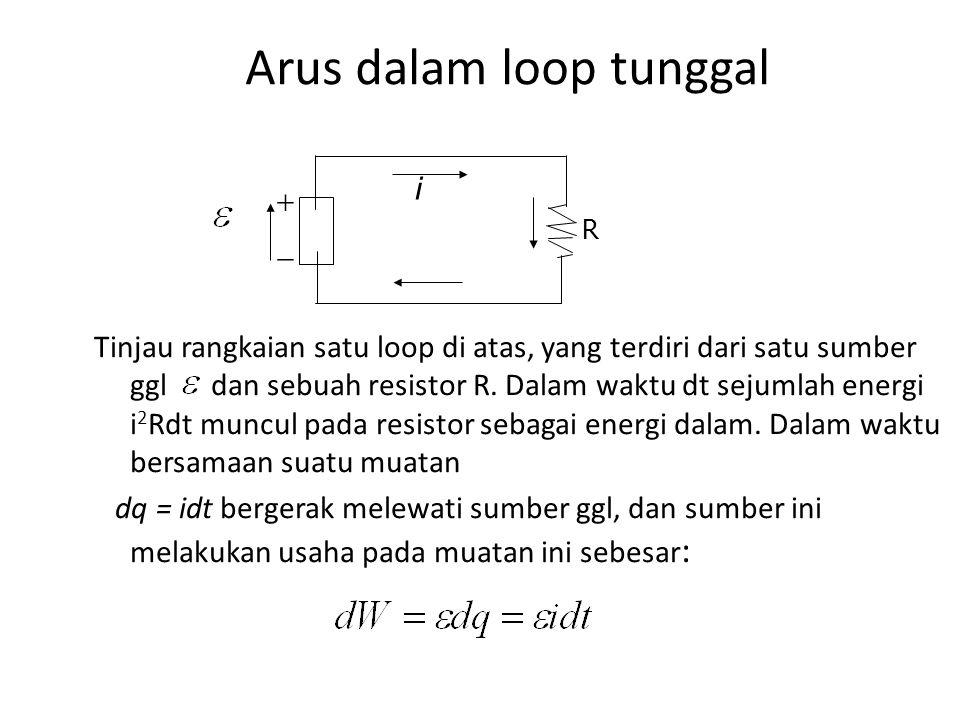 Arus dalam loop tunggal