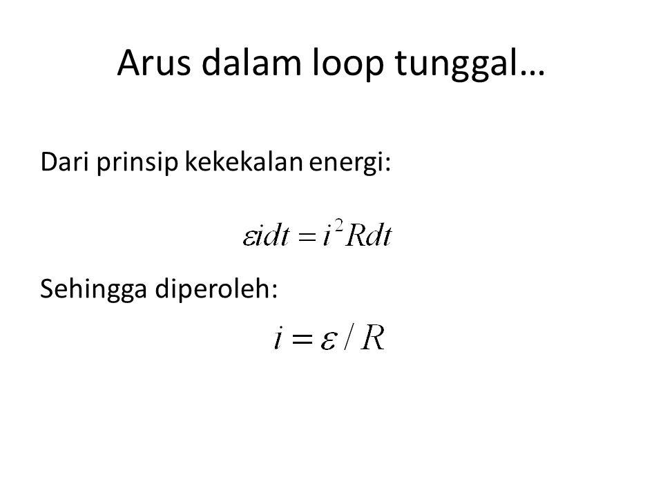 Arus dalam loop tunggal…