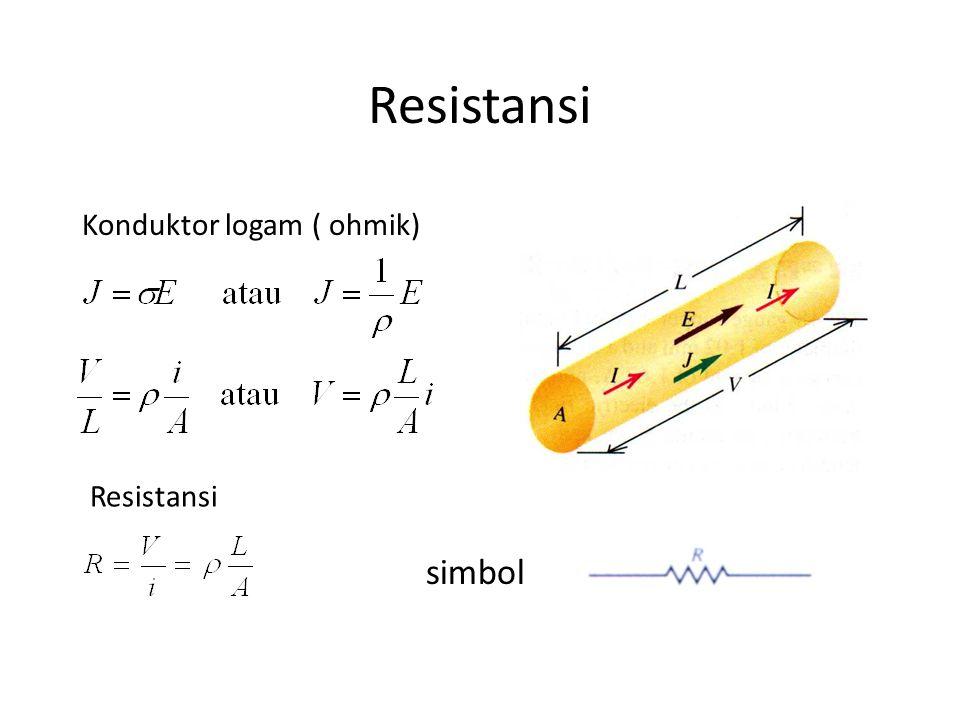 Resistansi Konduktor logam ( ohmik) Resistansi simbol