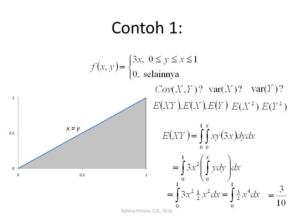 Contoh 1: x = y Rahma Fitriani, S.Si., M.Sc