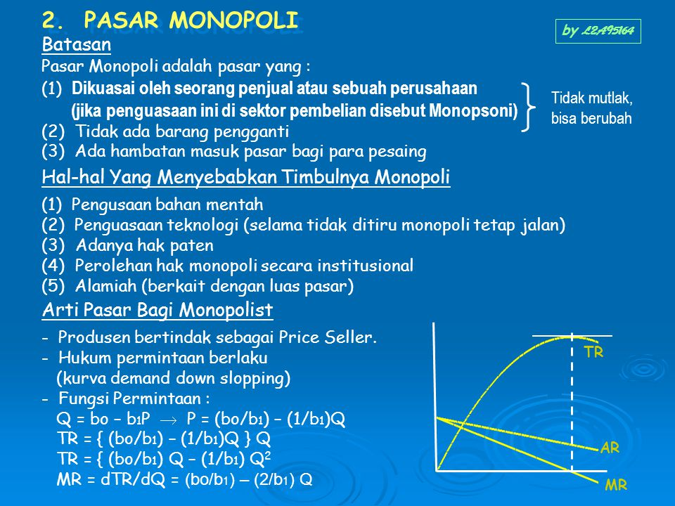 2. PASAR MONOPOLI Batasan