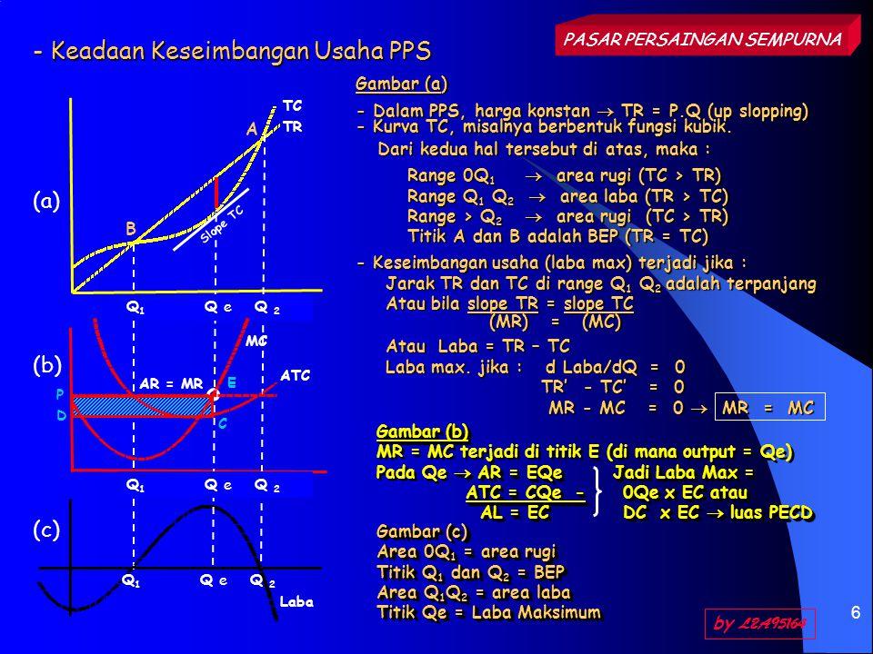 º - Keadaan Keseimbangan Usaha PPS (a) (b) (c)