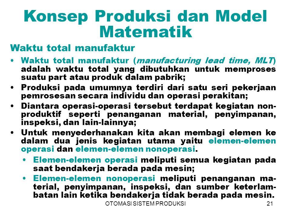 Konsep Produksi dan Model Matematik