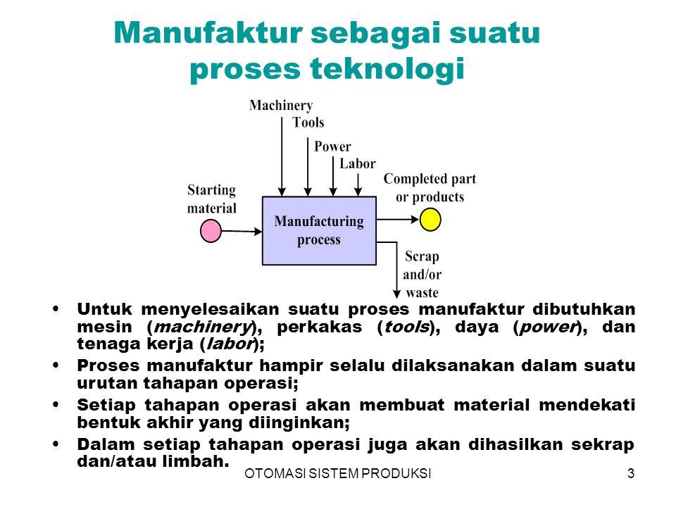 Manufaktur sebagai suatu proses teknologi