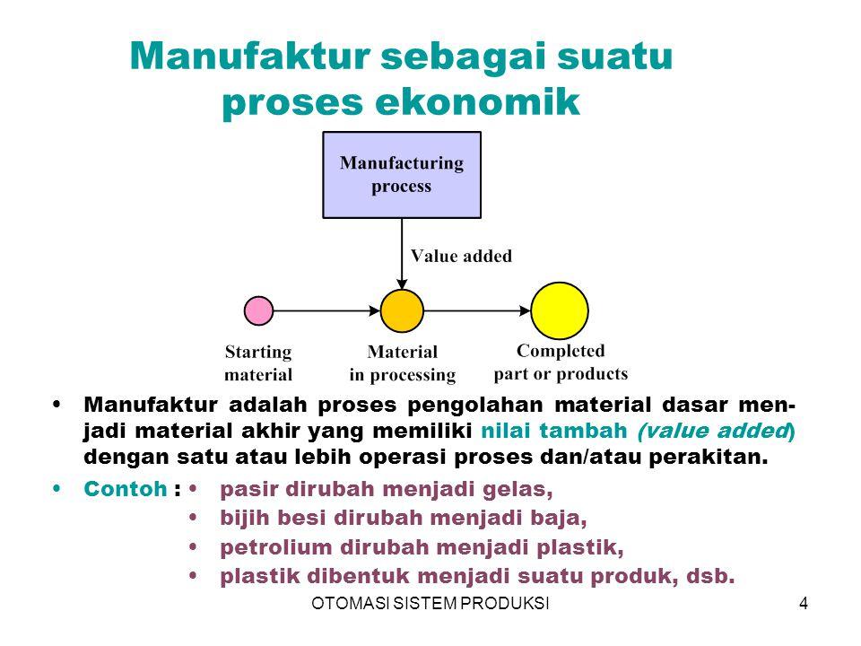 Manufaktur sebagai suatu proses ekonomik