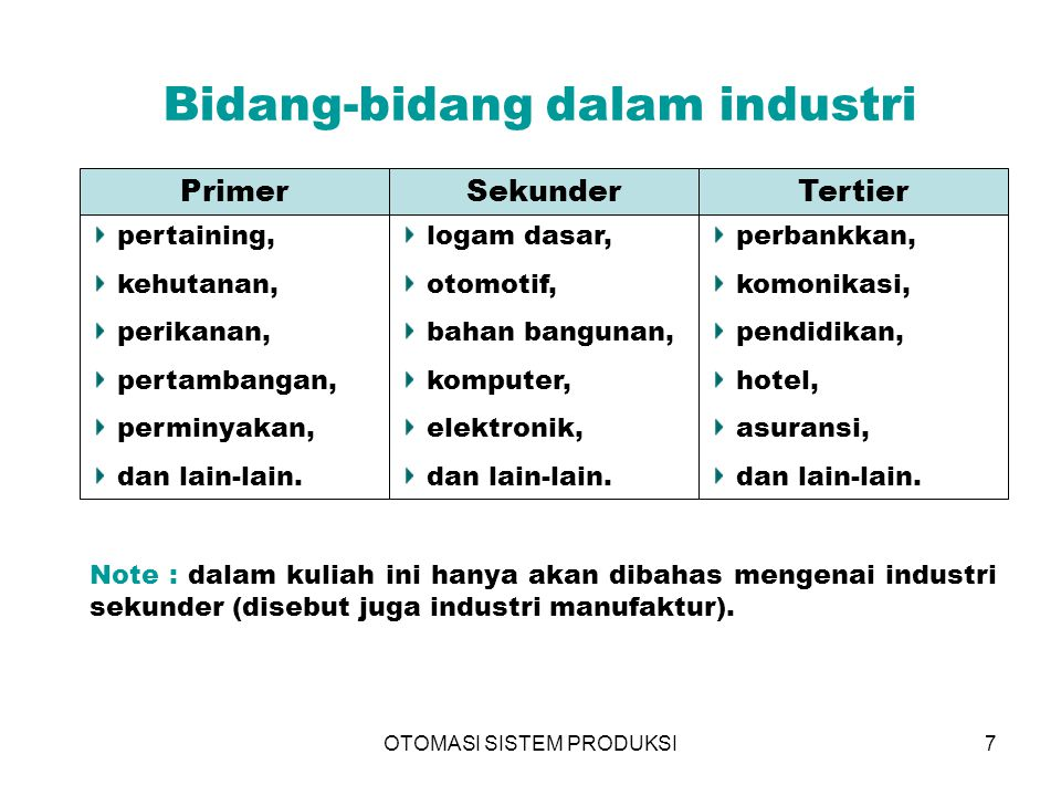 Bidang-bidang dalam industri