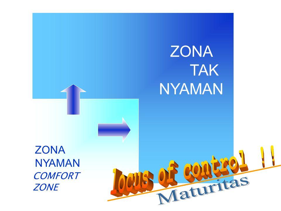 ZONA TAK NYAMAN ZONA NYAMAN locus of control !! COMFORT ZONE Maturitas