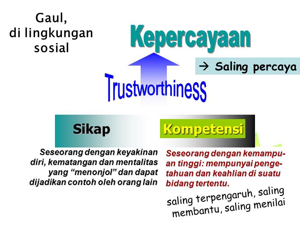 Kepercayaan Trustworthiness Sikap Kompetensi Kompetensi Gaul,
