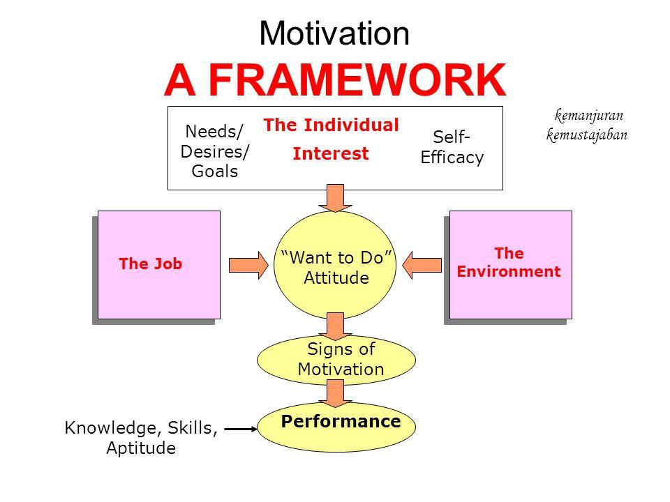 Motivation A FRAMEWORK
