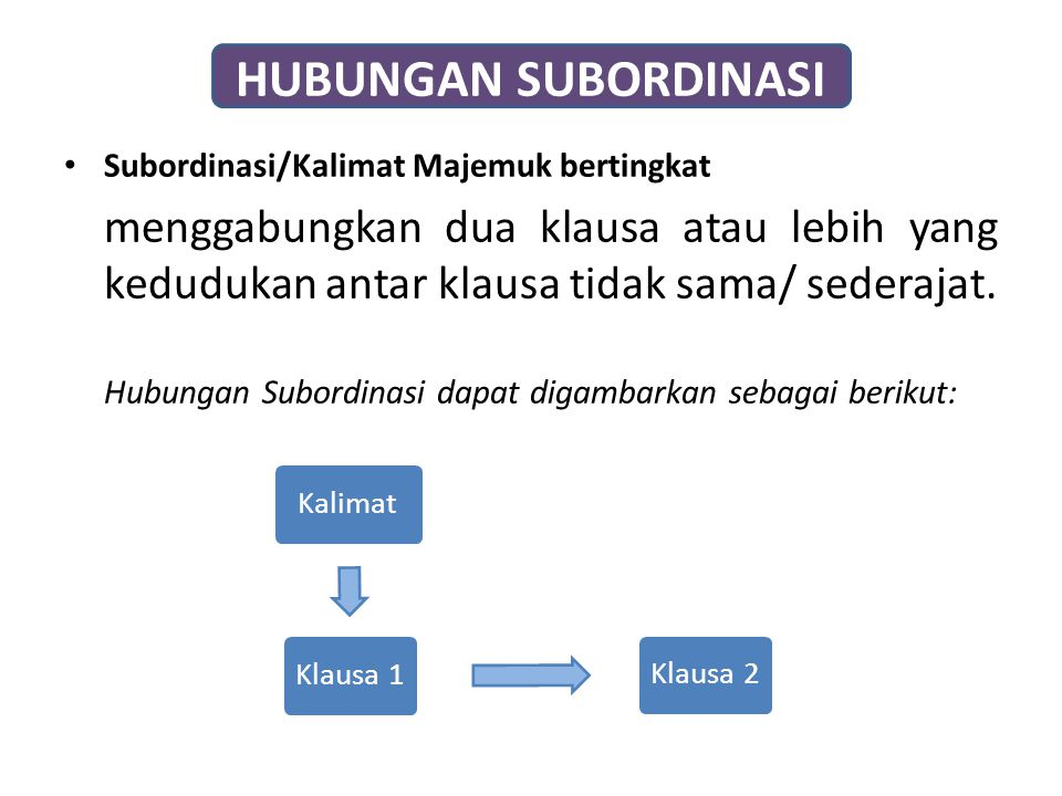 HUBUNGAN SUBORDINASI Subordinasi/Kalimat Majemuk bertingkat