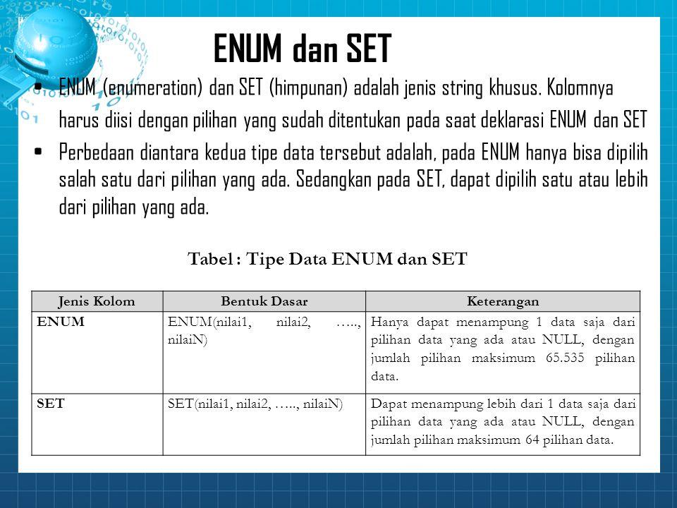 Tabel : Tipe Data ENUM dan SET