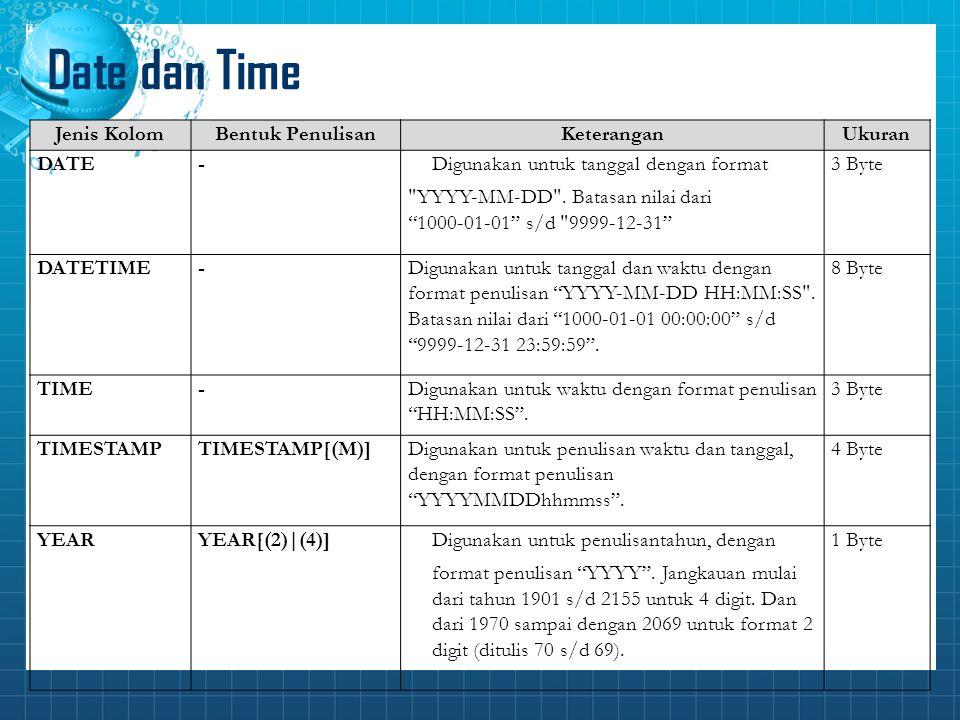 Date dan Time Jenis Kolom Bentuk Penulisan Keterangan Ukuran DATE -