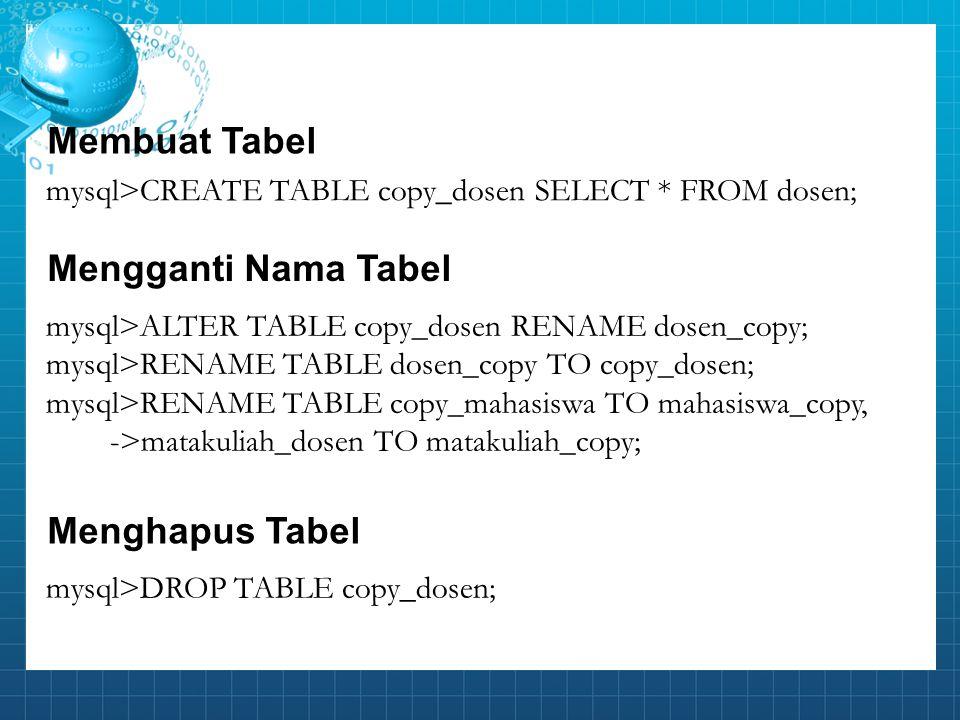 Membuat Tabel Mengganti Nama Tabel Menghapus Tabel