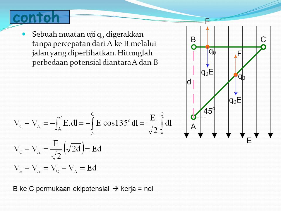 contoh Sebuah muatan uji q0 digerakkan tanpa percepatan dari A ke B melalui jalan yang diperlihatkan. Hitunglah perbedaan potensial diantara A dan B.