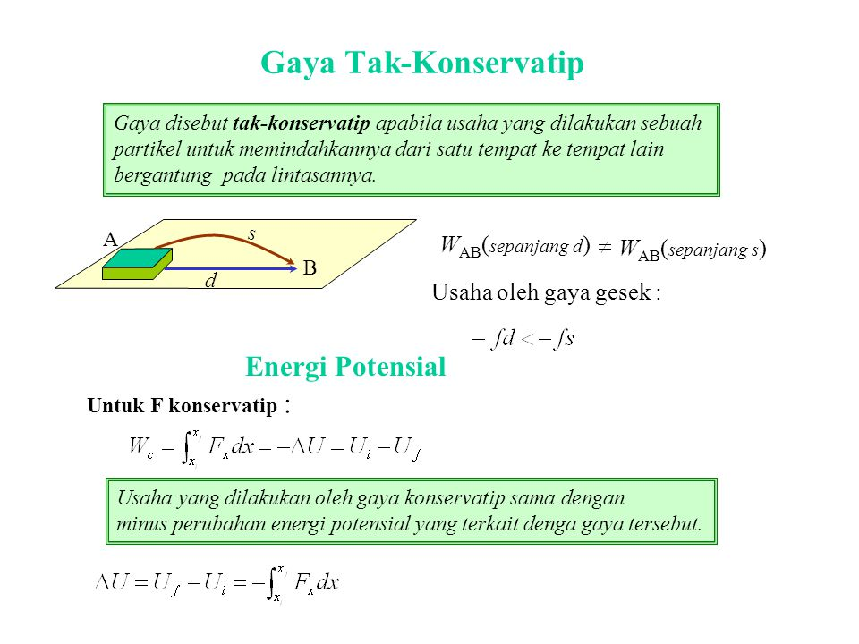 Gaya Tak-Konservatip Energi Potensial WAB(sepanjang d)