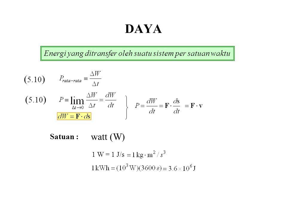 DAYA Energi yang ditransfer oleh suatu sistem per satuan waktu. (5.10) (5.10) Satuan : watt (W)
