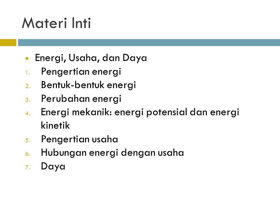 Materi Inti Energi, Usaha, dan Daya Pengertian energi